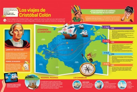kidsnews-aula365-cristobal-colon