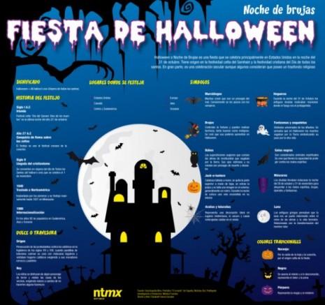 nochedebrujas-fiestadehalloween