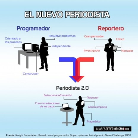 periodista20