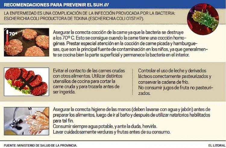 741_recomendaciones para prevenir el suh