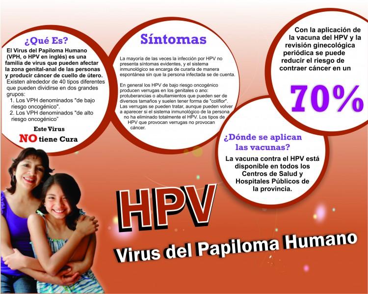 Infograf a sobre el hpv - Hpv contagio bagno ...
