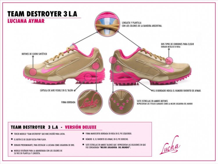 Infografia-botines-Luciana-Aymar