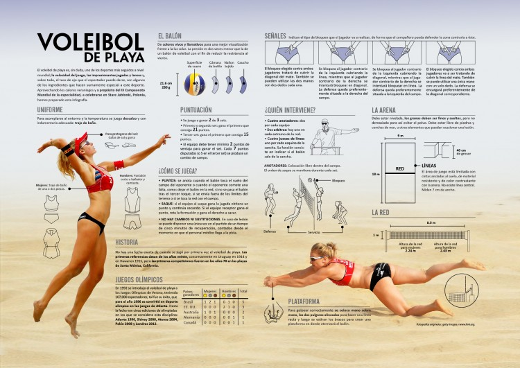 Infografía de voley de playa