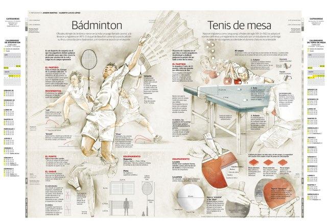 badminton_tenisdemesa
