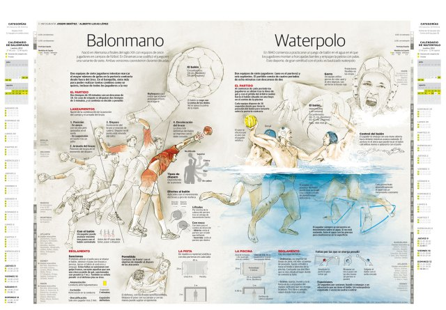 balonmanowaterpolo