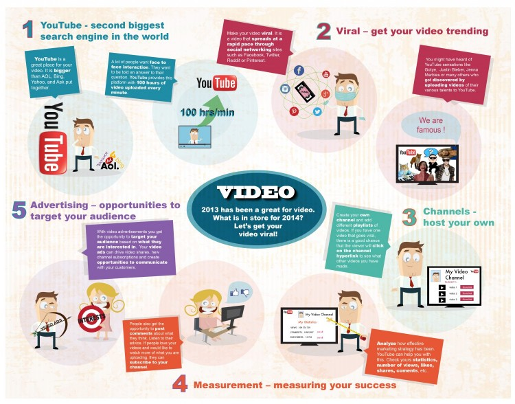 infografia_2014_ano_del_video (1)