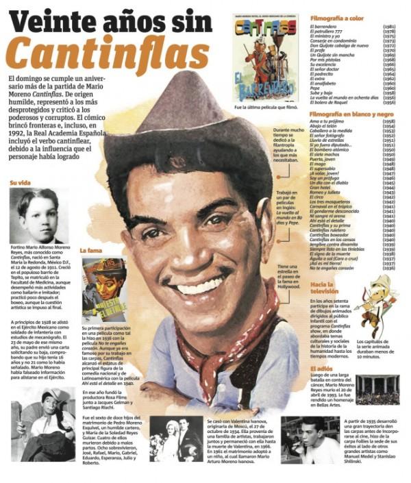 infografia_cantinflas