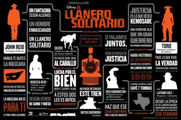 infografia_el_llanero_solitario