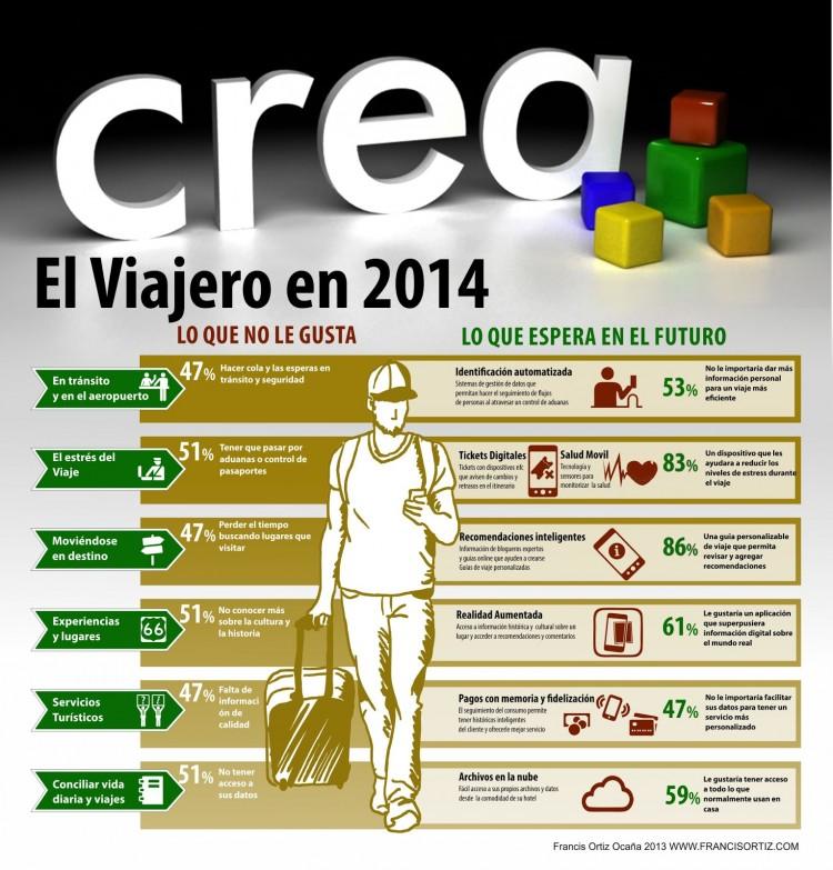 infografia_el_viajero_de_2014