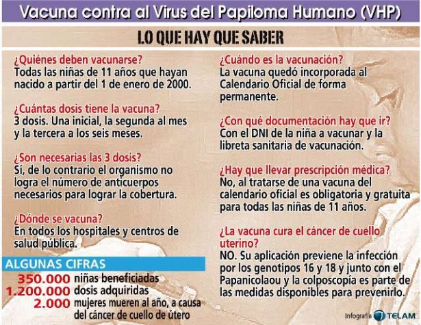 papiloma-humano-infografia-615x475