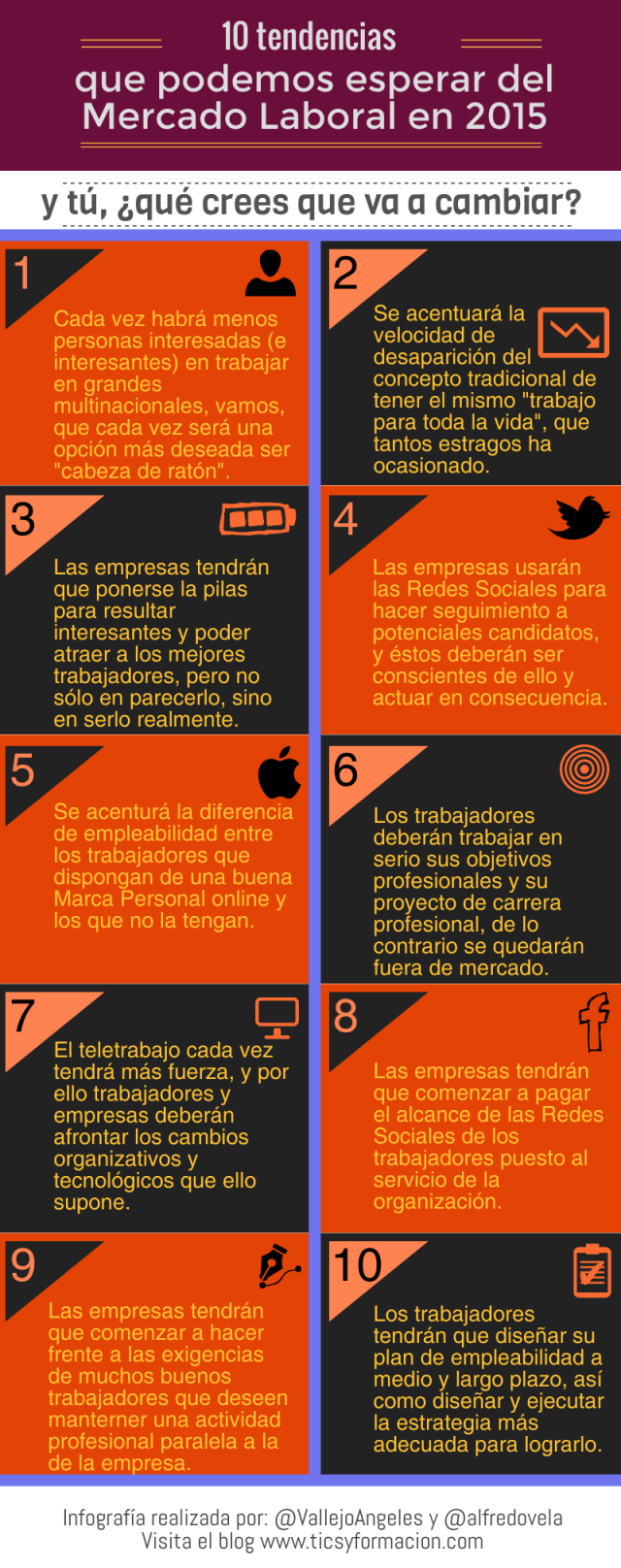 10-tendencias-mercado-laboral-2015-infografia