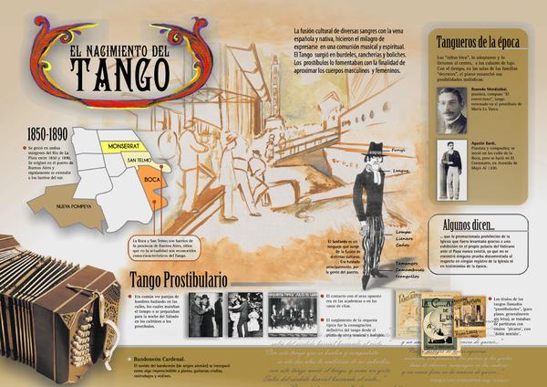 Infografia: El nacimiento del tango