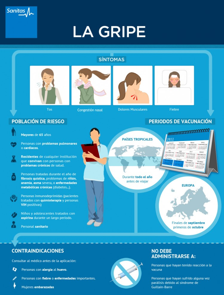 infografia-gripe-moni