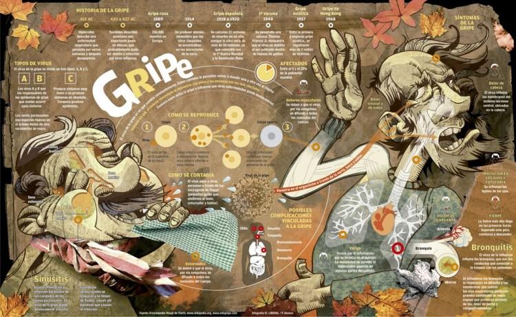 infografia11_gripe