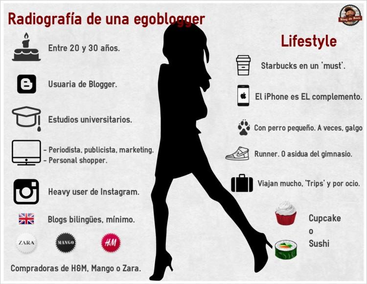 radiografía-egoblogger