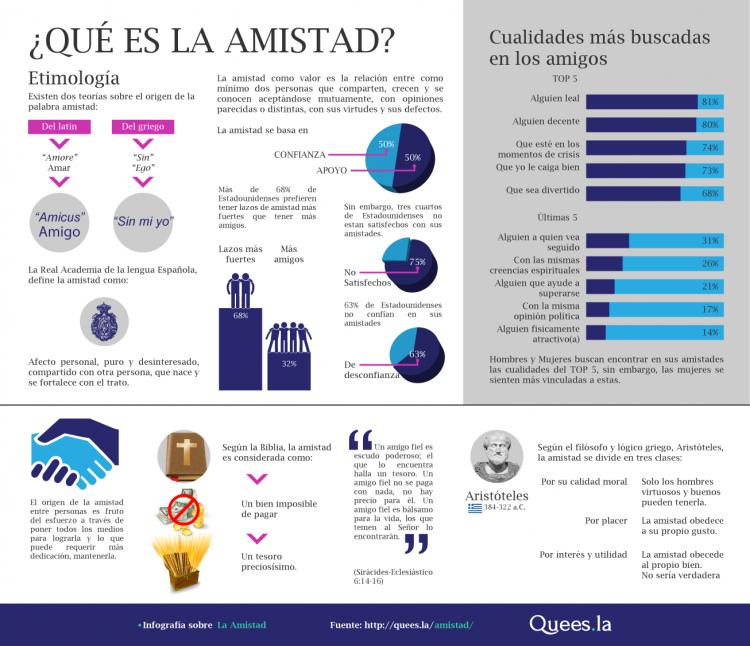 Infografía-Amistad-01