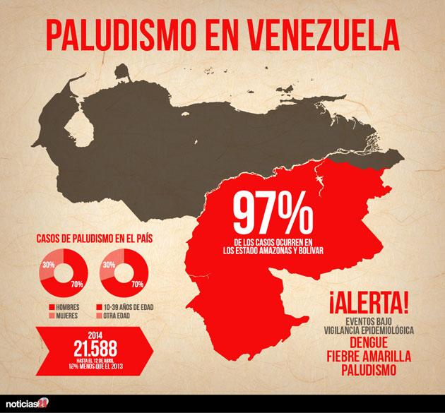 PaludismoVenezuela2630