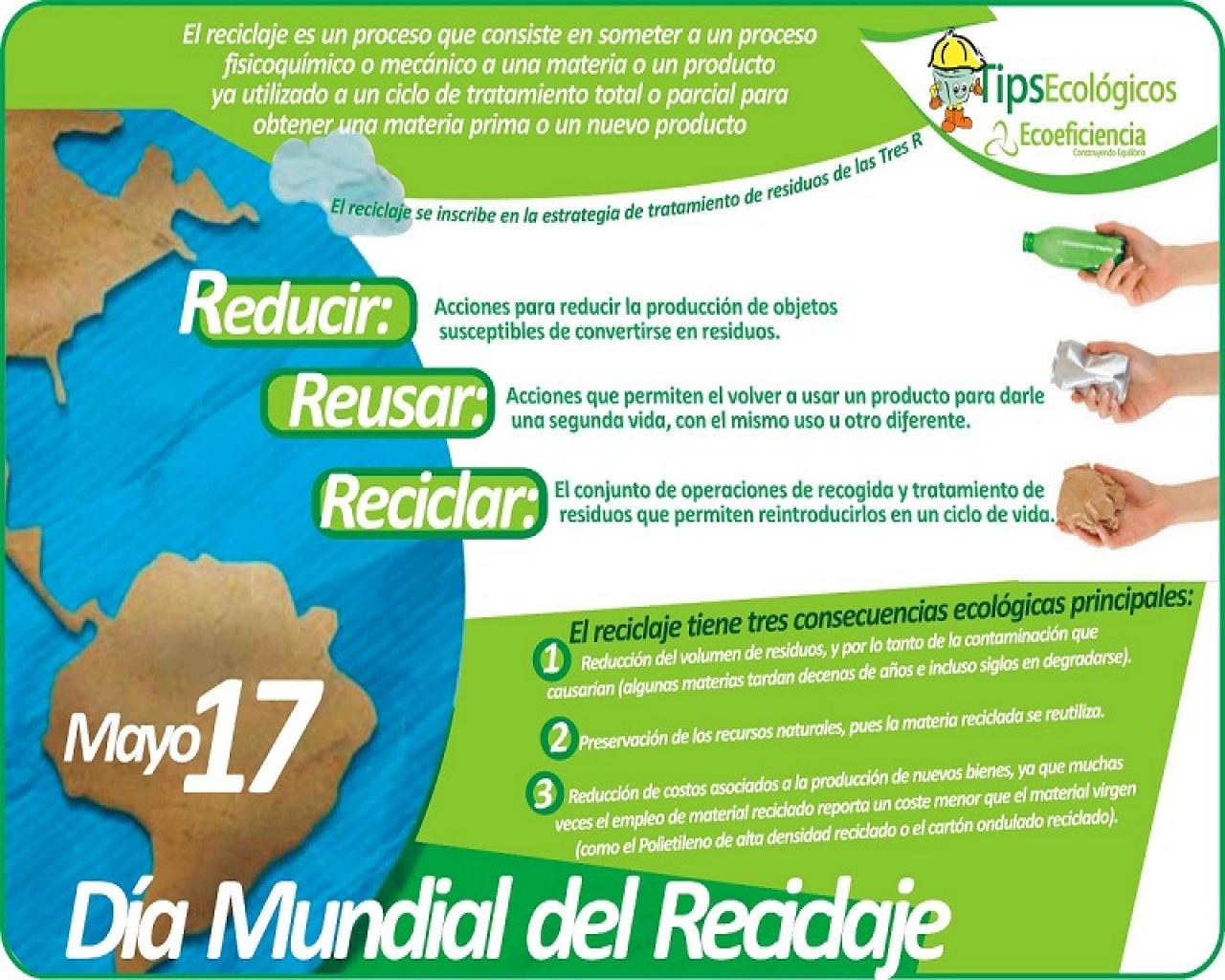 Imágenes informativas para compartir en el día del reciclaje – 17 de ...