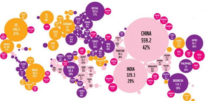Infograma-población-urbana