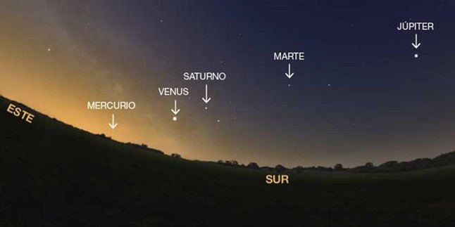 Alineacion de cinco planetas visible desde Barcelona a las 7 00 h de la manana Fuente Stellarium
