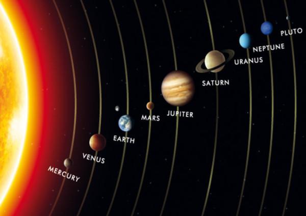 cual-es-el-orden-de-los-planetas-FILEminimizer-e1453464759522