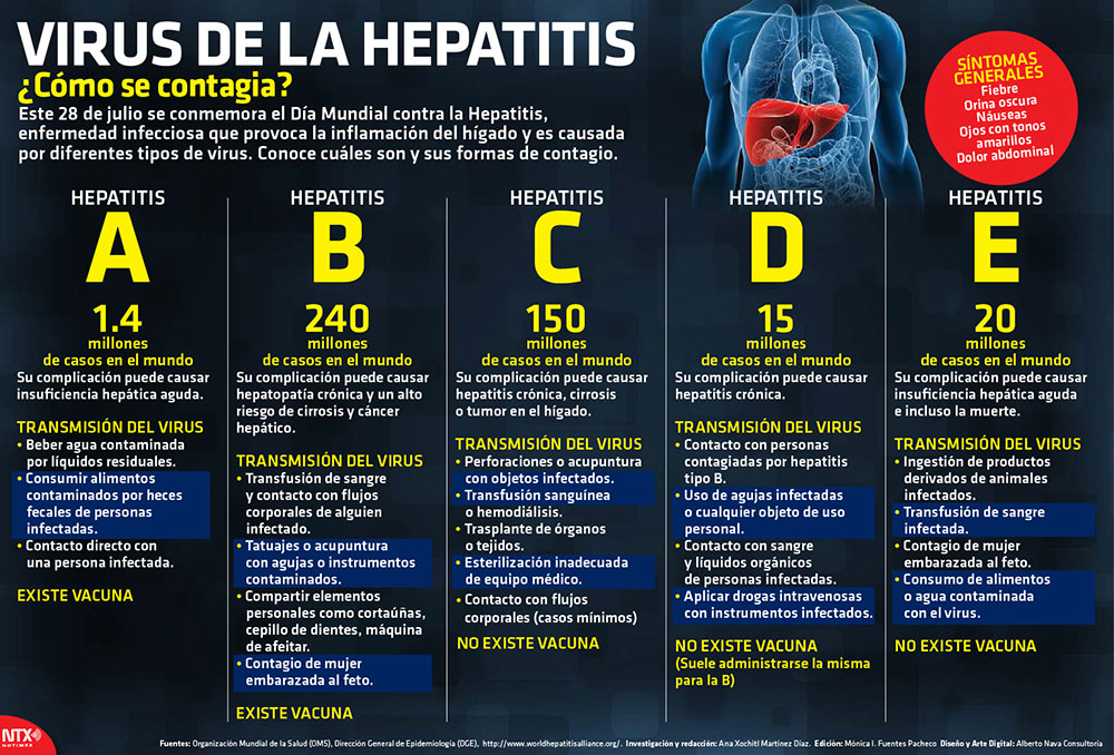 hepatitis1