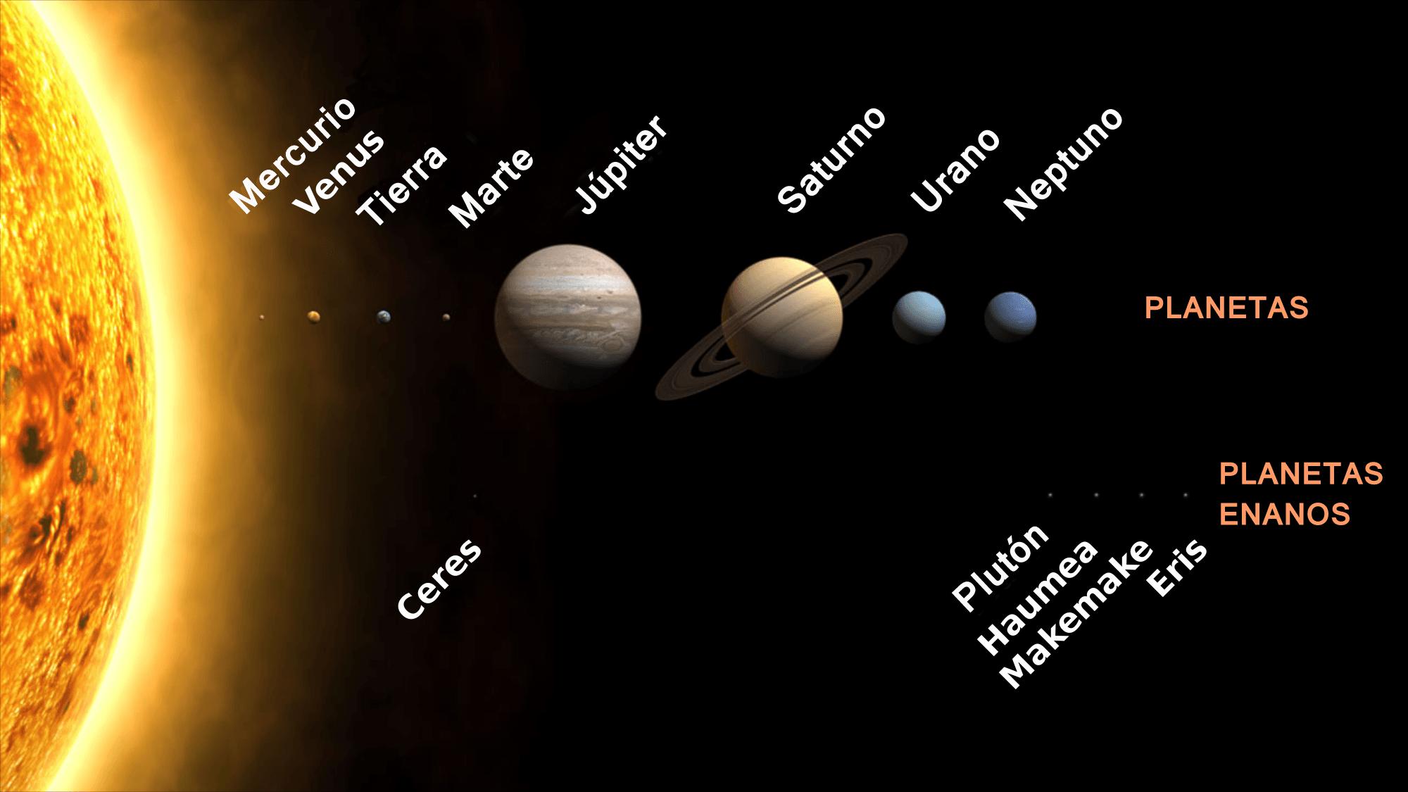 Planeta de color para ni/ños