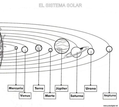 imágenes del sistema solar planetas maquetas dibujos información