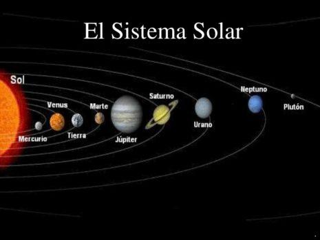 Imagenes Del Sistema Solar Planetas Maquetas Dibujos Informacion