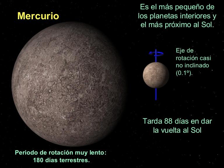 Resultado de imagen de el planeta mercurio tarda 88 días terrestres en dar una vuelta completa alrededor del sol